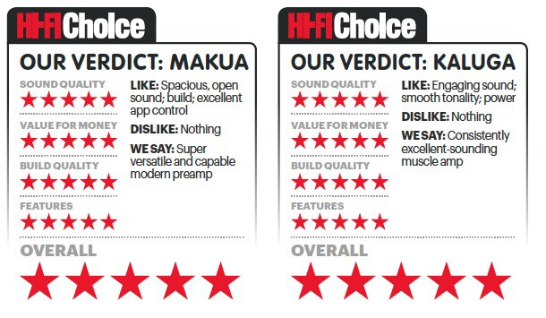 Test Makua/Kaluga Hi-Fi Choice